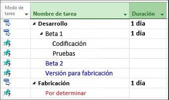 Imagen del esquema de una lista de tareas importada desde Microsoft Word