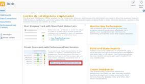 Vínculo a PerformancePoint Services desde el Centro de inteligencia empresarial