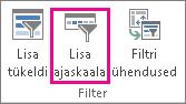 Menüü Analüüsi nupp Lisa ajaskaala