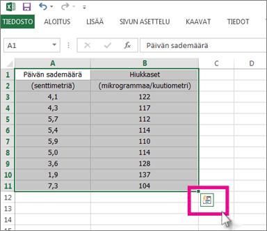 Valitut tiedot ja pika-analyysilinssi näkyvissä