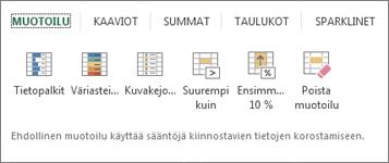 Pika-analyysin Muotoilu-valikoima