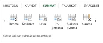 Pika-analyysin Summat-valikoima
