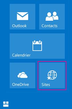 Sélectionnez la vignette Sites pour afficher la liste des sites SharePoint