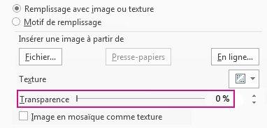 Rendre une image transparente support office - Comment mettre une photo en arriere plan sur open office ...