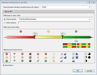 Indicateur de performance clé (KPI) dans PowerPivot