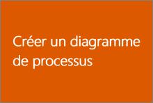 Créer un diagramme de processus