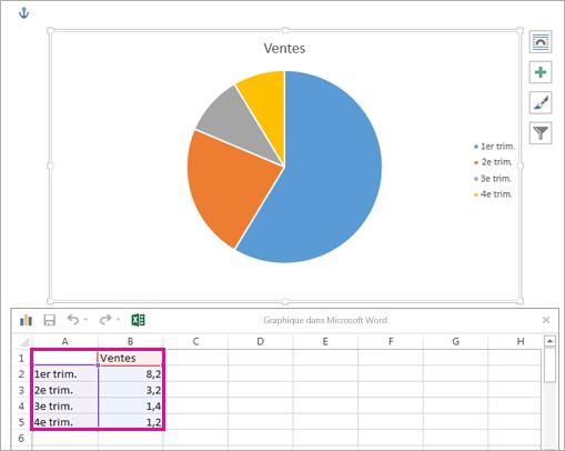 Ajouter un graphique votre pr sentation dans powerpoint - Comment faire un diagramme sur open office ...