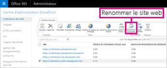 Dans le Centre d'administration SharePoint, sélectionnez Renommer le site web