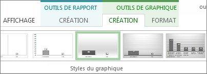 Groupe Styles du graphique de l'onglet Création sous Outils de graphique