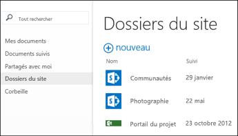 Sélectionner les dossiers du site dans la barre d'action rapide dans Office365 pour afficher la liste des sites SharePointOnline que vous suivez.