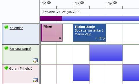 Prikaz rasporeda kalendara