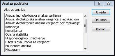 Dijaloški okvir Analiza podataka