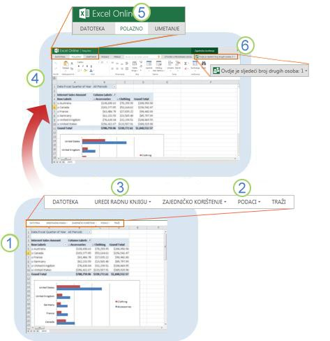 Kratak pregled web-aplikacije Excel Web App