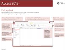 Első lépések az Access 2013-ban