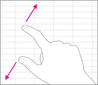 Az ujjak széthúzása egymástól