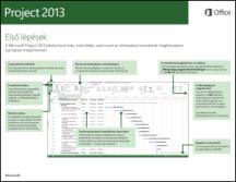 Első lépések a Project 2013-ban