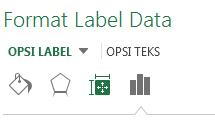 Panel Format Label Data