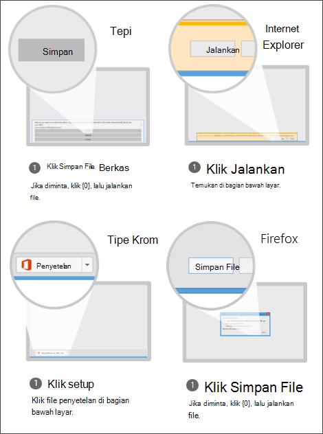 Opsi browser: di Internet Explorer klik Jalankan, di Chrome klik Penyetelan, di Firefox klik Simpan File