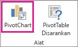 Tombol PivotChart pada tab Analisis