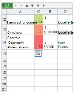 Riga trovata nel visualizzatore di Excel Mobile