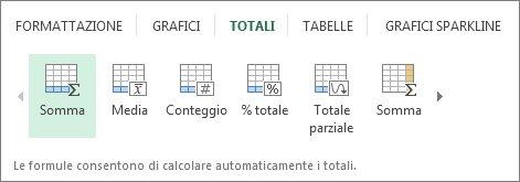 Scheda Totali