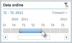 Punti di selezione dell'intervallo di tempo