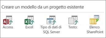Selezioni di origini dati: Access, Excel, SQL Server/dati ODBC, testo/CSV, elenchi SharePoint.