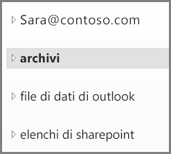 File di dati di Outlook