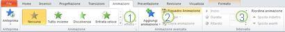Scheda Animazioni sulla barra multifunzione di PowerPoint 2010