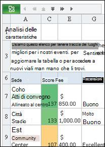 Visualizzatore di Excel Mobile