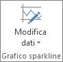 Pulsante Modifica dati nel gruppo Grafico sparkline