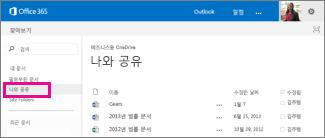 비즈니스용 OneDrive의 나와 공유 보기에 나열되어 있는 사용자가 공유한 문서 스크린샷