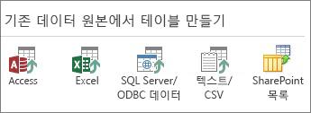 데이터 원본 선택 항목: Access, Excel, SQL Server/ODBC 데이터, 텍스트/CSV, SharePoint 목록
