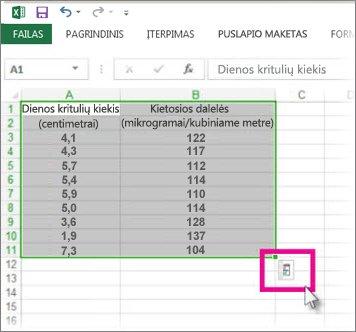 Pažymėti duomenys ir matomas sparčiosios analizės žiūrono mygtukas