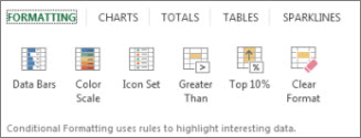 Sparčiosios analizės formatavimo galerija