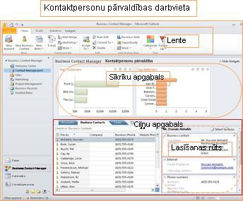 Contact Management workspace with Ribbon, gadget, and Tabs areas labeled. The Reading Pane, which is part of the Tabs area, is also labeled.