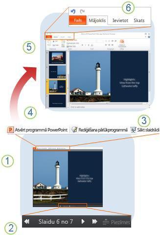 Īsumā par programmu PowerPoint Web App