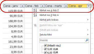 Automātiskie filtri tiek rādīti Excel tabulas kolonnu galvenēs