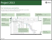 Project2013 īsā pamācība