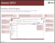 Panduan Mula Cepat Access 2013