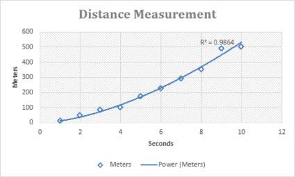 Carta serak dengan garis arah aliran kuasa
