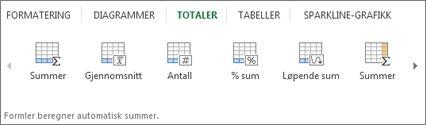 Totalgalleri for Hurtiganalyse