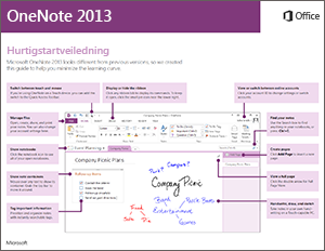 Hurtigstartveiledning for OneNote 2013