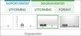 Gruppen Diagramstiler i kategorien Utforming under Diagramverktøy