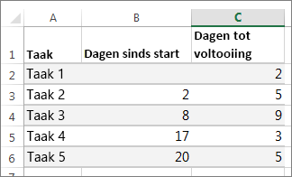Microsoft Excel  Sneltoetsen