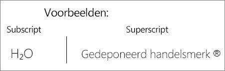 Voorbeelden: Subscript en superscript