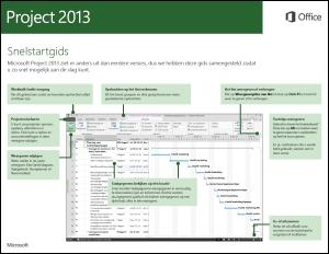 Aan de slag voor Project 2013