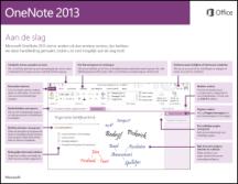 Handleiding Snel aan de slag voor OneNote 2013