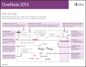 Handleiding Aan de slag voor OneNote 2013