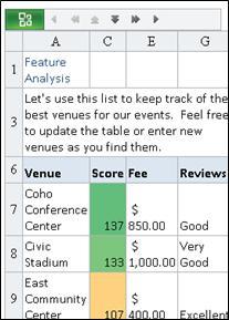 Mobile-viewer voor Excel